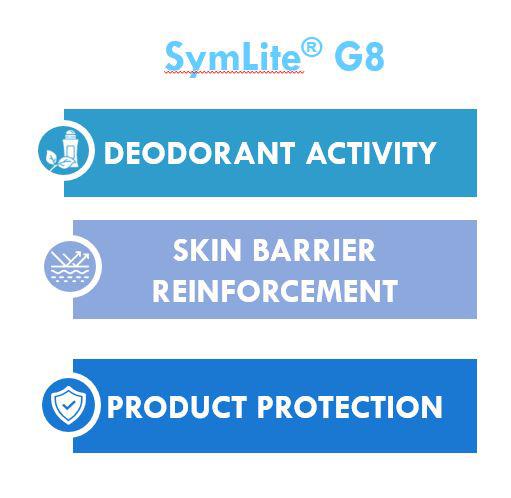 SymLite® G8